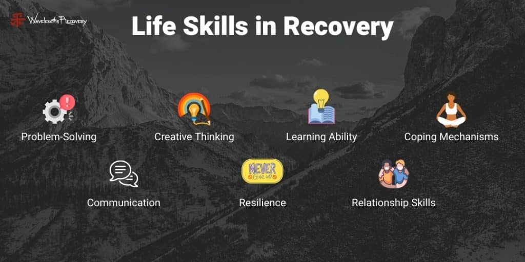 Life Skills in Recovery